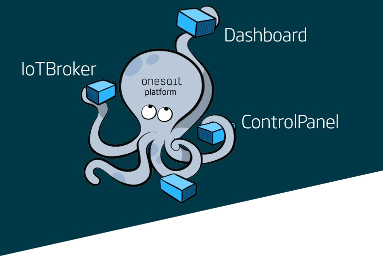 Deploying the Onesait Platform Community Edition with Docker and Docker Compose