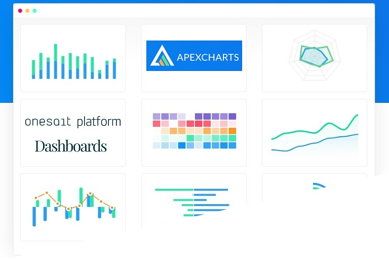 Header - ApexCharts